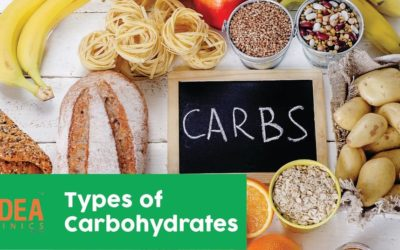 Carbohydrate Counting Training Course