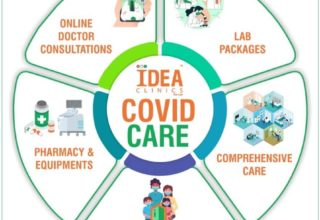 COVID-19 (PATIENTS CARE)